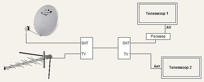 Делитель спутникового сигнала схемы